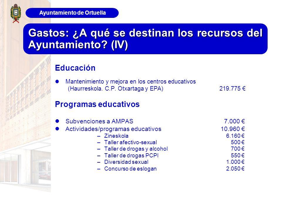 Ayuntamiento de Ortuella Gastos: ¿A qué se destinan los recursos del Ayuntamiento? (IV) Educación Mantenimiento y mejora en los centros educativos (Ha