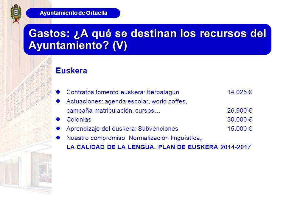 Ayuntamiento de Ortuella Gastos: ¿A qué se destinan los recursos del Ayuntamiento? (V) Euskera Contratos fomento euskera: Berbalagun14.025 Actuaciones