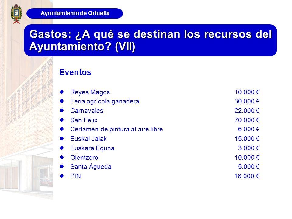 Ayuntamiento de Ortuella Gastos: ¿A qué se destinan los recursos del Ayuntamiento? (VII) Eventos Reyes Magos10.000 Feria agrícola ganadera30.000 Carna