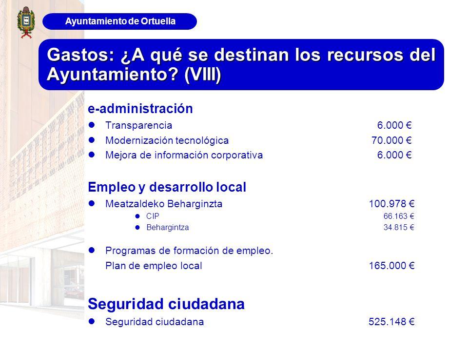 Ayuntamiento de Ortuella Gastos: ¿A qué se destinan los recursos del Ayuntamiento? (VIII) e-administración Transparencia 6.000 Modernización tecnológi