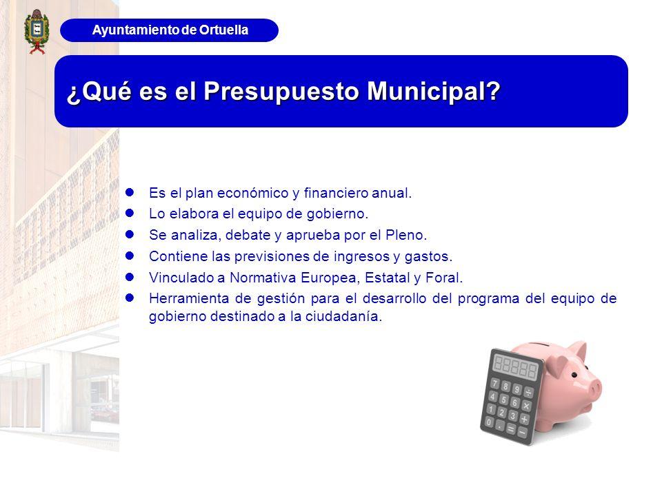 Ayuntamiento de Ortuella ¿Qué es el Presupuesto Municipal? Es el plan económico y financiero anual. Lo elabora el equipo de gobierno. Se analiza, deba