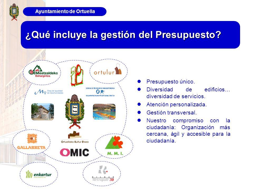 Ayuntamiento de Ortuella ¿Qué incluye la gestión del Presupuesto? Presupuesto único. Diversidad de edificios… diversidad de servicios. Atención person