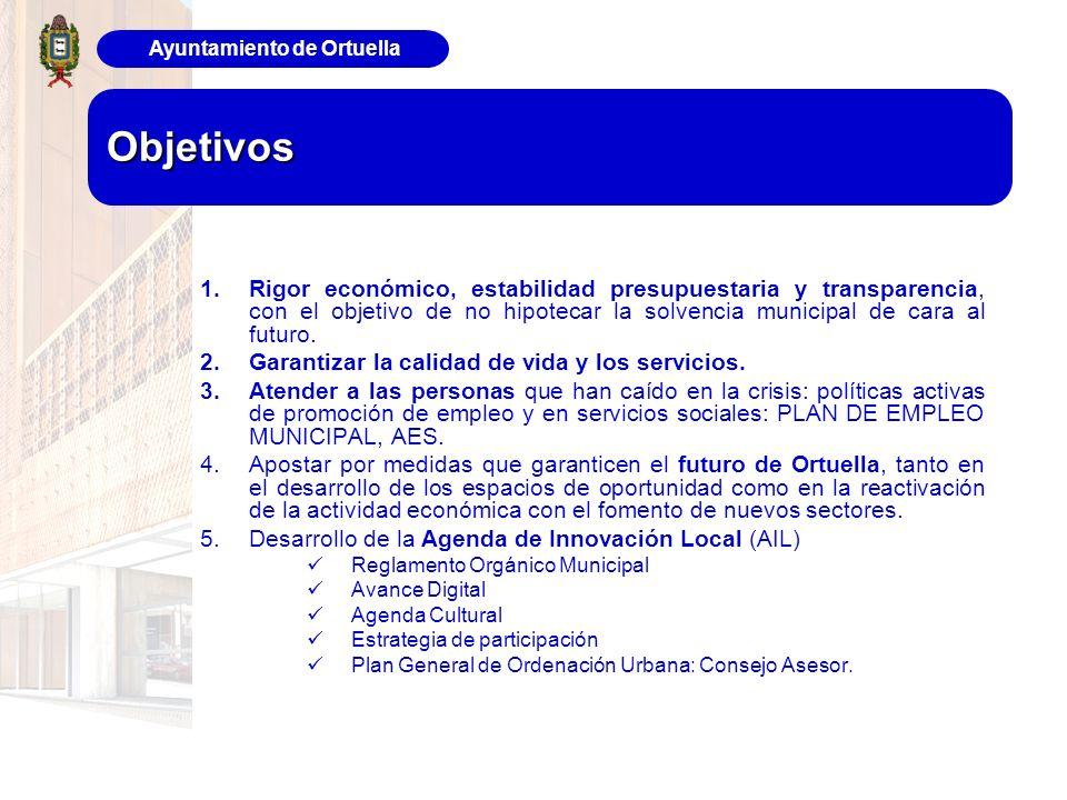 Ayuntamiento de OrtuellaObjetivos 1.Rigor económico, estabilidad presupuestaria y transparencia, con el objetivo de no hipotecar la solvencia municipa