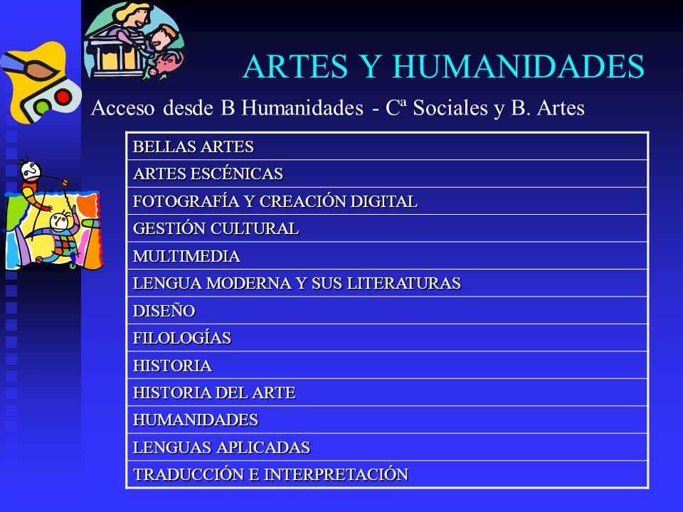 ARTES Y HUMANIDADES BELLAS ARTES ARTES ESCÉNICAS FOTOGRAFÍA Y CREACIÓN DIGITAL GESTIÓN CULTURAL MULTIMEDIA LENGUA MODERNA Y SUS LITERATURAS DISEÑO FIL