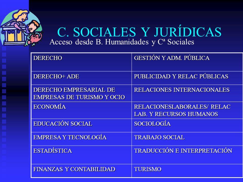 C. SOCIALES Y JURÍDICAS Acceso desde B. Humanidades y Cª Sociales DERECHO GESTIÓN Y ADM. PÚBLICA DERECHO+ ADE PUBLICIDAD Y RELAC PÚBLICAS DERECHO EMPR