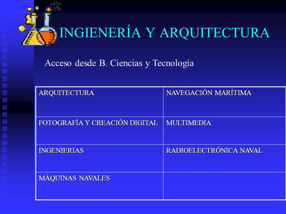 INGIENERÍA Y ARQUITECTURA ARQUITECTURA NAVEGACIÓN MARÍTIMA FOTOGRAFÍA Y CREACIÓN DIGITAL MULTIMEDIA INGENIERIAS RADIOELECTRÓNICA NAVAL MÁQUINAS NAVALE