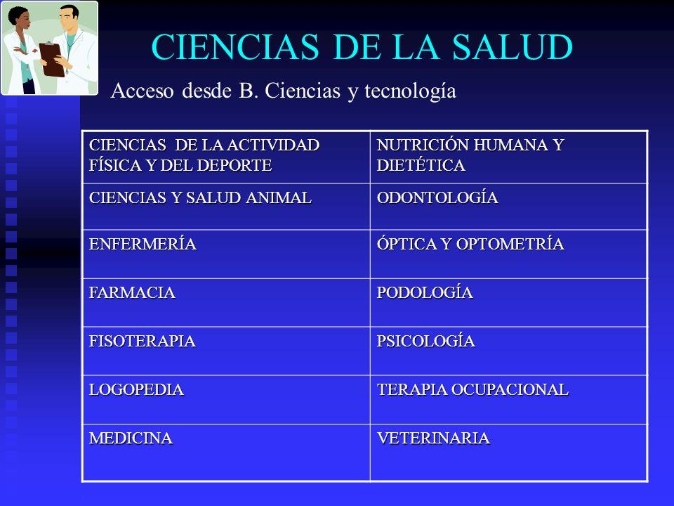 CIENCIAS DE LA SALUD CIENCIAS DE LA ACTIVIDAD FÍSICA Y DEL DEPORTE NUTRICIÓN HUMANA Y DIETÉTICA CIENCIAS Y SALUD ANIMAL ODONTOLOGÍA ENFERMERÍA ÓPTICA