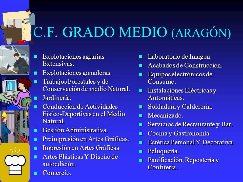 C.F. GRADO MEDIO (ARAGÓN) Explotaciones agrarias Extensivas. Explotaciones agrarias Extensivas. Explotaciones ganaderas. Explotaciones ganaderas. Trab