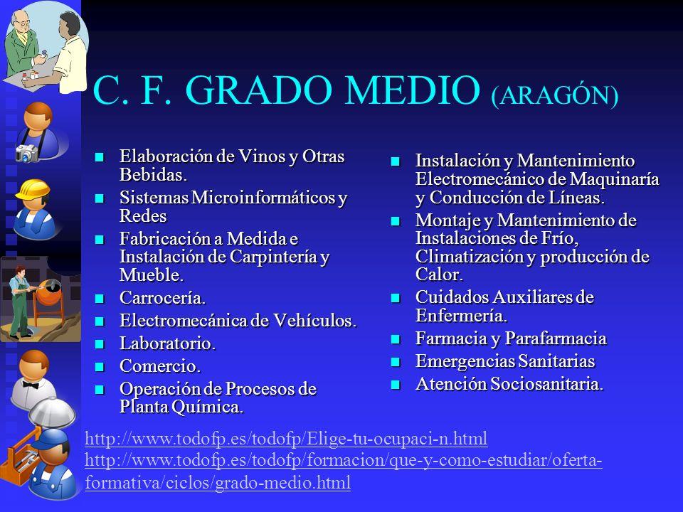 C. F. GRADO MEDIO (ARAGÓN) Elaboración de Vinos y Otras Bebidas. Elaboración de Vinos y Otras Bebidas. Sistemas Microinformáticos y Redes Sistemas Mic