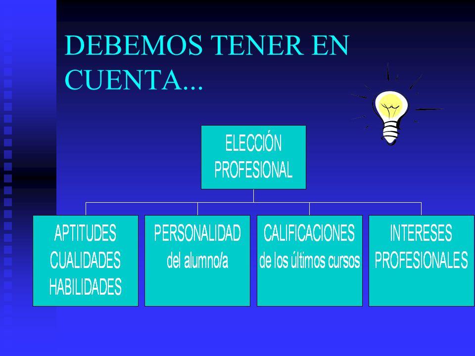 IMPORTANTE TENER EN CUENTA… PARA BACHILLERATO DE CIENCIAS Y TECNOLOGÍA: FÍSICA Y QUÍMICA.