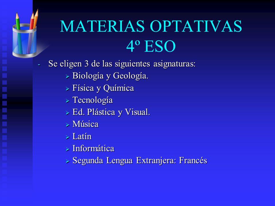 MATERIAS OPTATIVAS 4º ESO - Se eligen 3 de las siguientes asignaturas: Biología y Geología. Biología y Geología. Física y Química Física y Química Tec