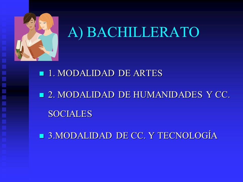 A) BACHILLERATO 1. MODALIDAD DE ARTES 1. MODALIDAD DE ARTES 2. MODALIDAD DE HUMANIDADES Y CC. SOCIALES 2. MODALIDAD DE HUMANIDADES Y CC. SOCIALES 3.MO