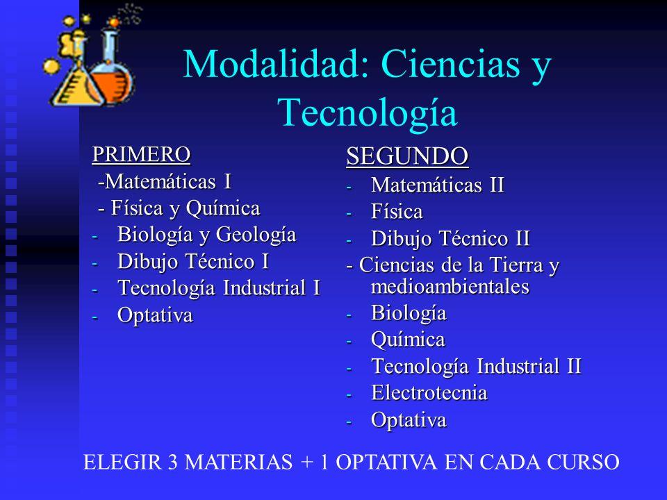 Modalidad: Ciencias y Tecnología PRIMERO -Matemáticas I -Matemáticas I - Física y Química - Física y Química - Biología y Geología - Dibujo Técnico I