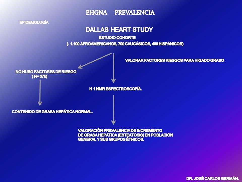 EGHNA-DIAGNOSTICO.ESTABLECER SEVERIDAD. Histopatología.