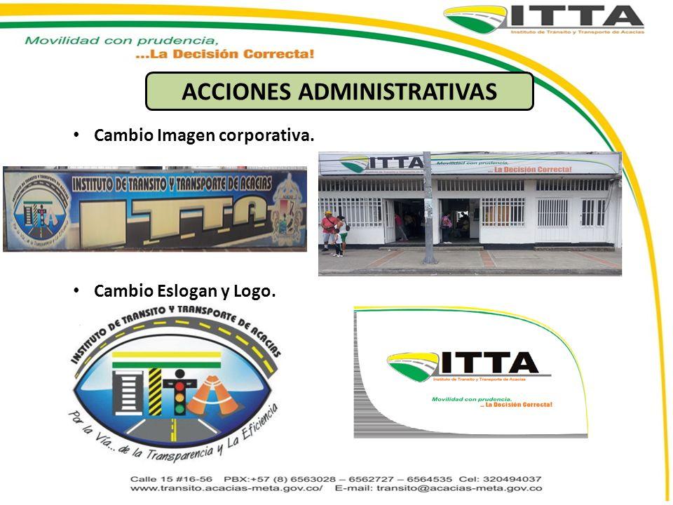 ACCIONES ADMINISTRATIVAS Cambio Imagen corporativa. Cambio Eslogan y Logo.