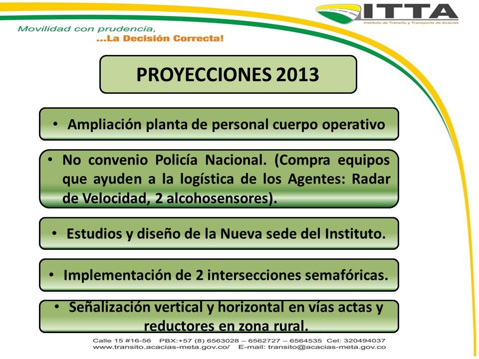 PROYECCIONES 2013 Ampliación planta de personal cuerpo operativo No convenio Policía Nacional. (Compra equipos que ayuden a la logística de los Agente