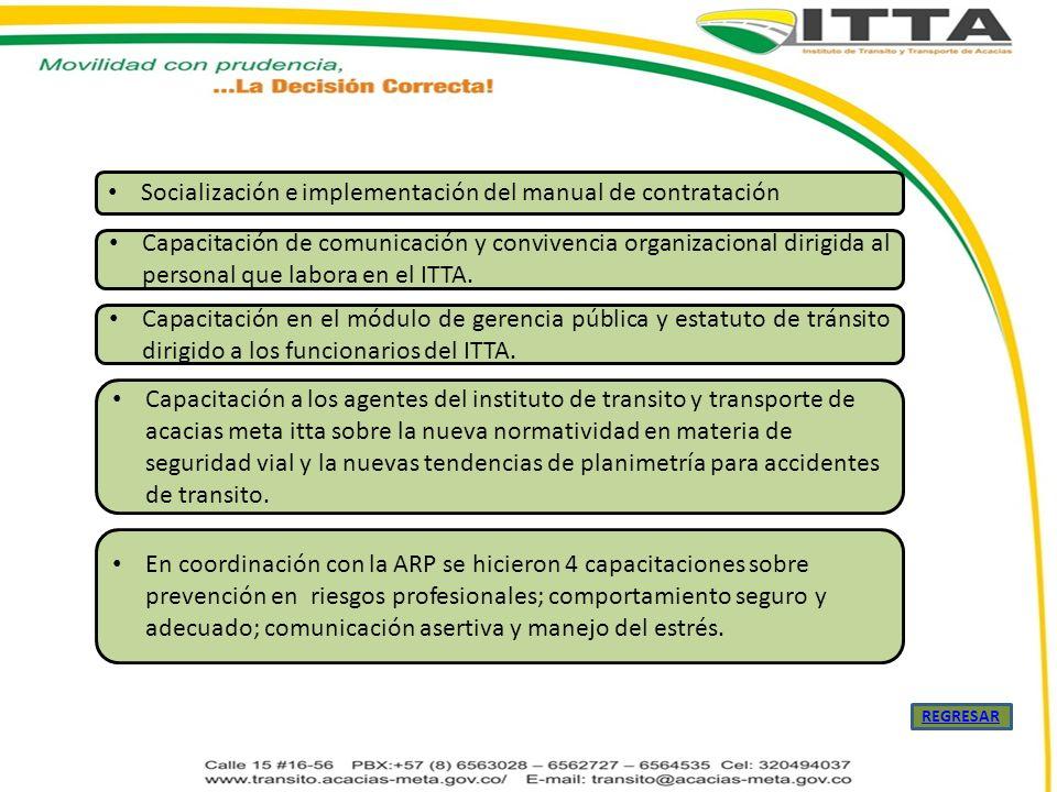 Socialización e implementación del manual de contratación Capacitación de comunicación y convivencia organizacional dirigida al personal que labora en