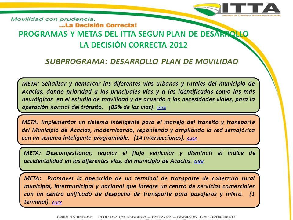 PROGRAMAS Y METAS DEL ITTA SEGUN PLAN DE DESARROLLO LA DECISIÓN CORRECTA 2012 SUBPROGRAMA: DESARROLLO PLAN DE MOVILIDAD META: Señalizar y demarcar las