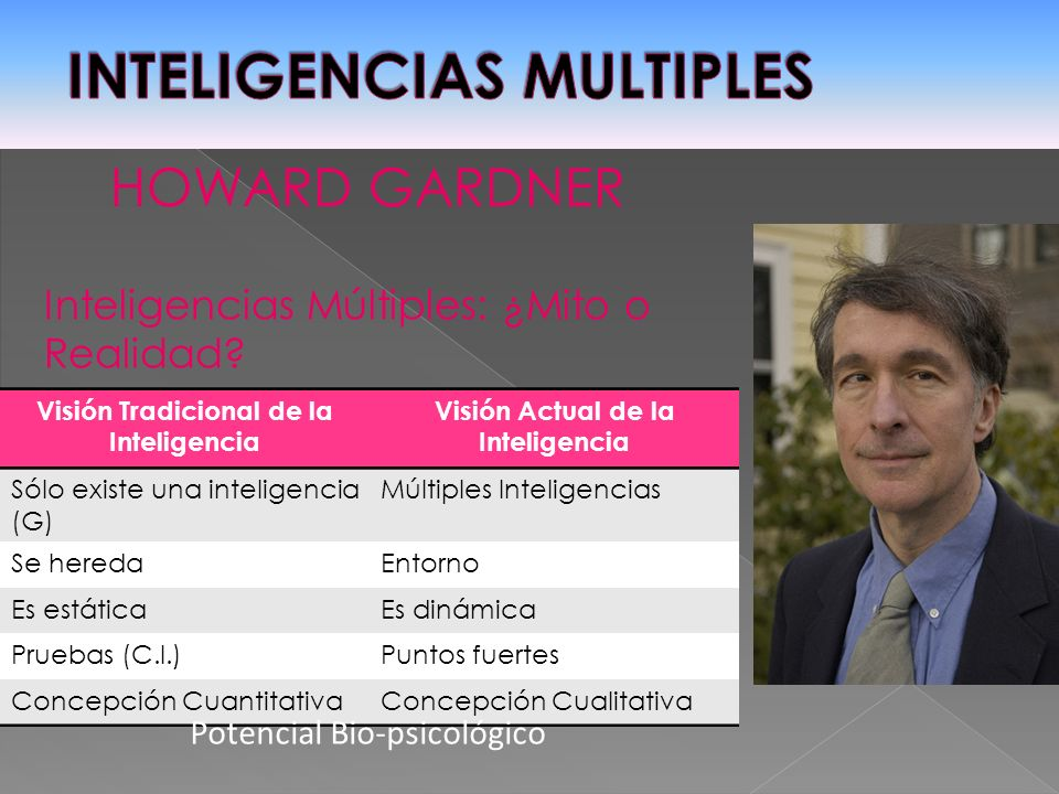 HOWARD GARDNER Inteligencias Múltiples: ¿Mito o Realidad.