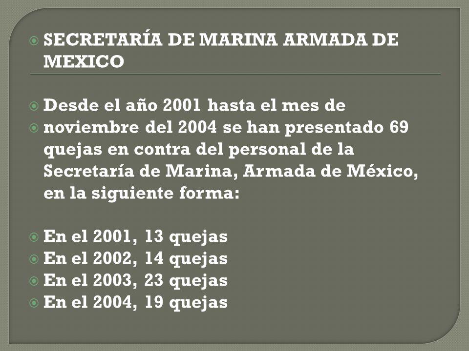 SECRETARÍA DE MARINA ARMADA DE MEXICO Desde el año 2001 hasta el mes de noviembre del 2004 se han presentado 69 quejas en contra del personal de la Se