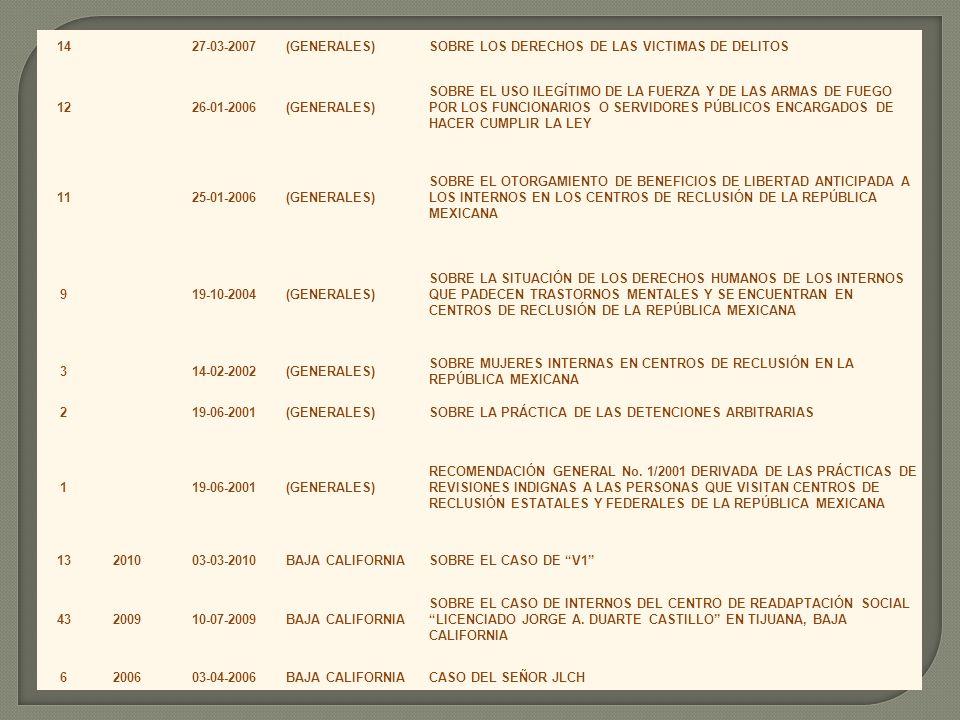 14 27-03-2007(GENERALES)SOBRE LOS DERECHOS DE LAS VICTIMAS DE DELITOS 12 26-01-2006(GENERALES) SOBRE EL USO ILEGÍTIMO DE LA FUERZA Y DE LAS ARMAS DE F