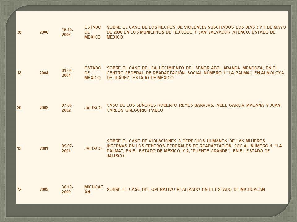 382006 16-10- 2006 ESTADO DE MÉXICO SOBRE EL CASO DE LOS HECHOS DE VIOLENCIA SUSCITADOS LOS DÍAS 3 Y 4 DE MAYO DE 2006 EN LOS MUNICIPIOS DE TEXCOCO Y
