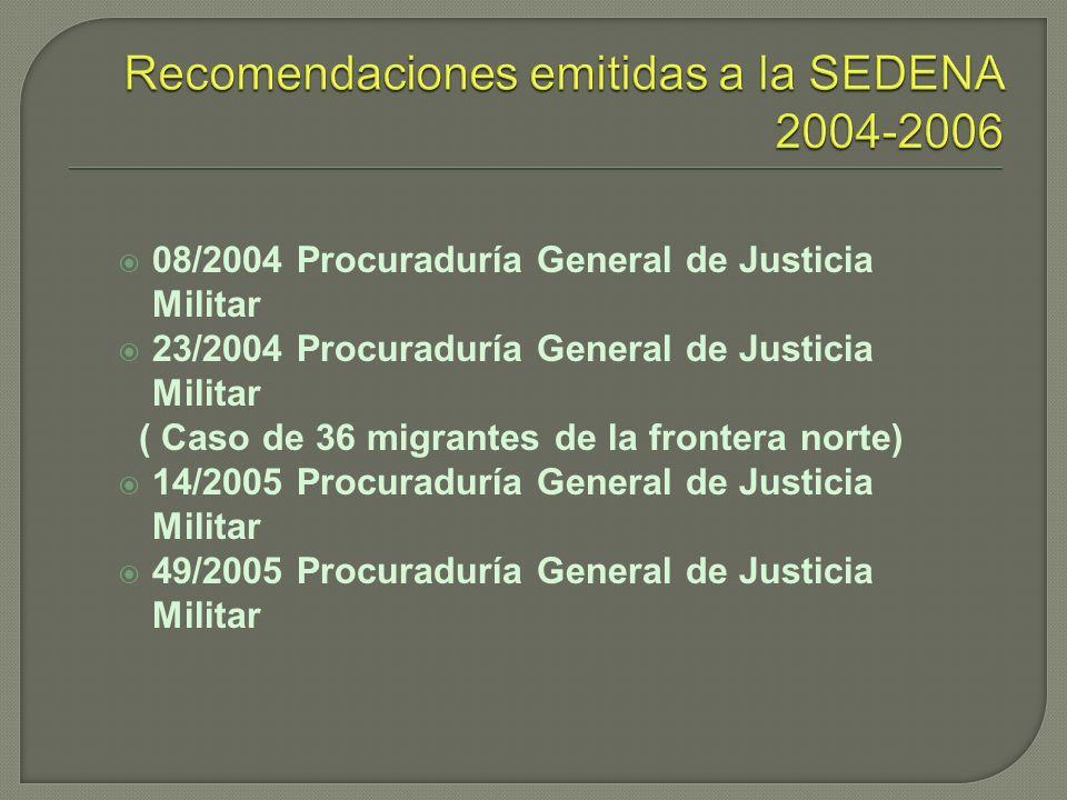 08/2004 Procuraduría General de Justicia Militar 23/2004 Procuraduría General de Justicia Militar ( Caso de 36 migrantes de la frontera norte) 14/2005