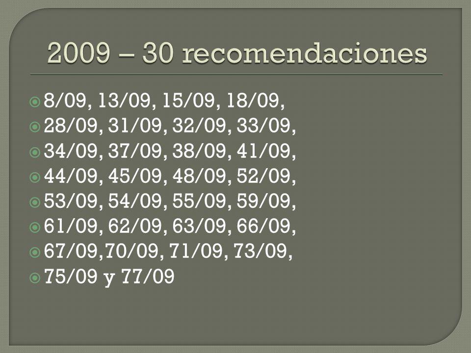 382006 16-10- 2006 ESTADO DE MÉXICO SOBRE EL CASO DE LOS HECHOS DE VIOLENCIA SUSCITADOS LOS DÍAS 3 Y 4 DE MAYO DE 2006 EN LOS MUNICIPIOS DE TEXCOCO Y SAN SALVADOR ATENCO, ESTADO DE MÉXICO 182004 01-04- 2004 ESTADO DE MÉXICO SOBRE EL CASO DEL FALLECIMIENTO DEL SEÑOR ABEL ARANDA MENDOZA, EN EL CENTRO FEDERAL DE READAPTACIÓN SOCIAL NÚMERO 1 LA PALMA , EN ALMOLOYA DE JUÁREZ, ESTADO DE MÉXICO 202002 07-06- 2002 JALISCO CASO DE LOS SEÑORES ROBERTO REYES BARAJAS, ABEL GARCÍA MAGAÑA Y JUAN CARLOS GREGORIO PABLO 152001 09-07- 2001 JALISCO SOBRE EL CASO DE VIOLACIONES A DERECHOS HUMANOS DE LAS MUJERES INTERNAS EN LOS CENTROS FEDERALES DE READAPTACIÓN SOCIAL NÚMERO 1, LA PALMA , EN EL ESTADO DE MÉXICO, Y 2, PUENTE GRANDE , EN EL ESTADO DE JALISCO.