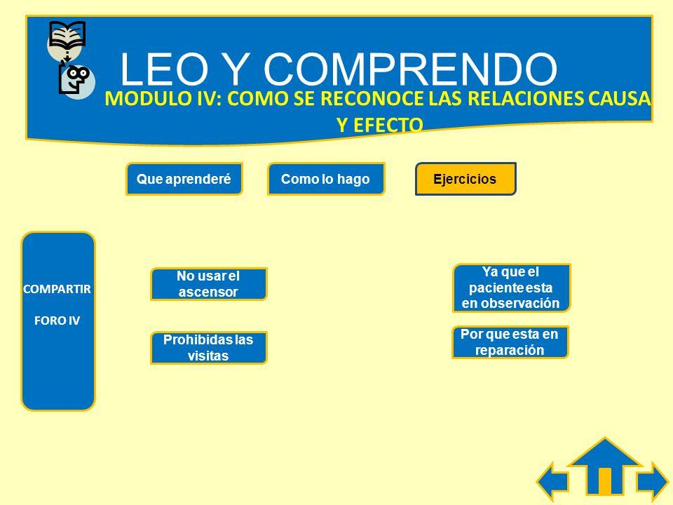 LEO Y COMPRENDO MODULO IV: COMO SE RECONOCE LAS RELACIONES CAUSA Y EFECTO Que aprenderéComo lo hagoEjercicios Ordena los carteles que se encuentran de