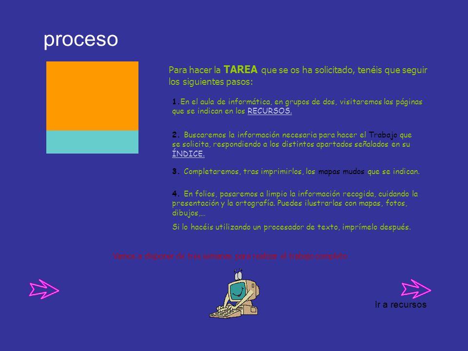 proceso Ir a recursos Para hacer la TAREA que se os ha solicitado, tenéis que seguir los siguientes pasos: 1.En el aula de informática, en grupos de d