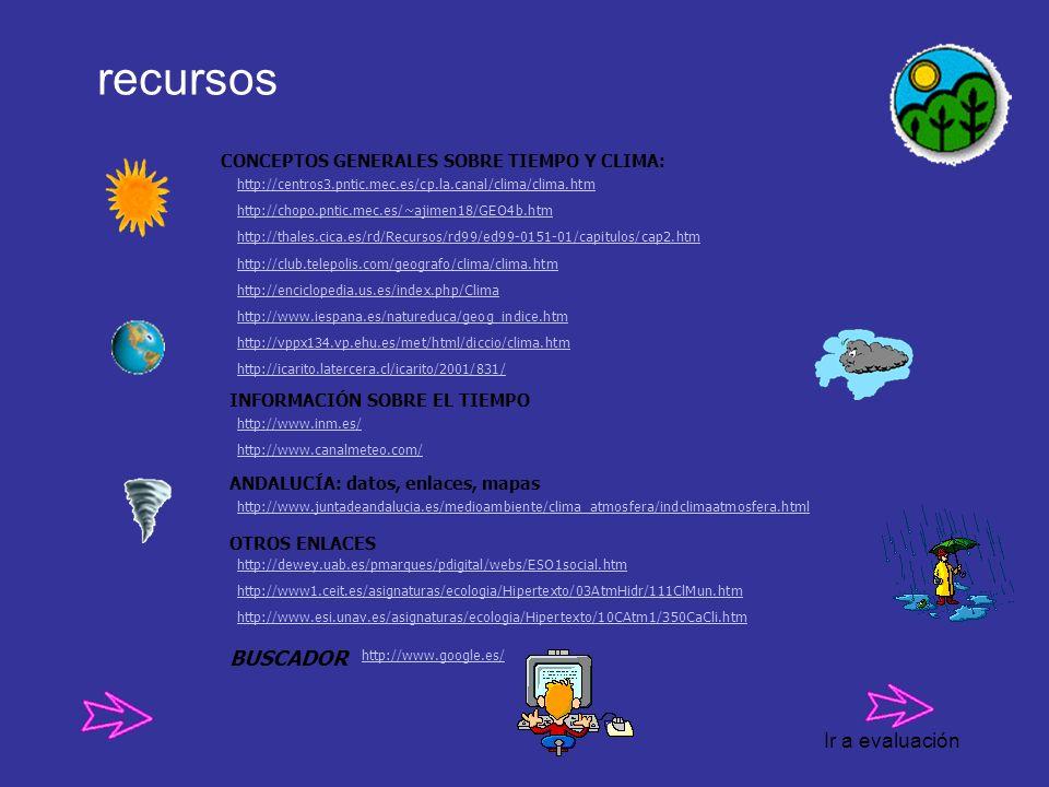 recursos Ir a evaluación CONCEPTOS GENERALES SOBRE TIEMPO Y CLIMA: http://centros3.pntic.mec.es/cp.la.canal/clima/clima.htm http://chopo.pntic.mec.es/