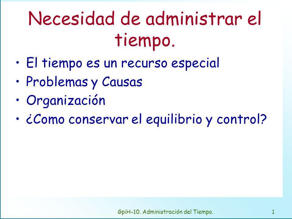 Administración del Tiempo.