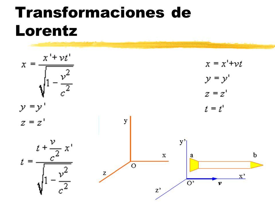 Postulados de la Teoría Especial de la Relatividad 1.Principio de relatividad: las leyes de la física son idénticas en todos los sistemas de referencia inerciales.
