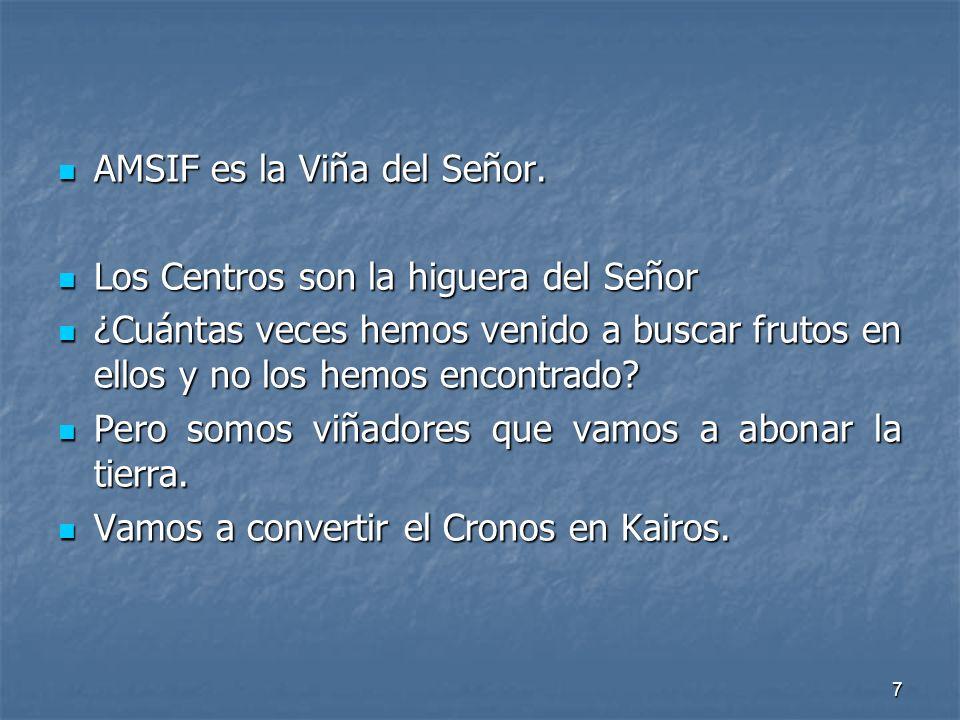 7 AMSIF es la Viña del Señor. AMSIF es la Viña del Señor. Los Centros son la higuera del Señor Los Centros son la higuera del Señor ¿Cuántas veces hem