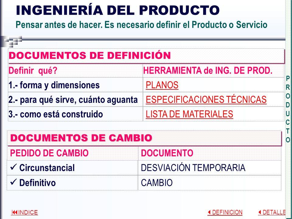INDICE DEFINICION DEFINICION DETALLE DETALLE DETALLE DE INGENIERÍAS 1.ING. DEL PRODUCTOING. DEL PRODUCTO 2.ING. DEL PROCESOING. DEL PROCESO 3.ING. DE