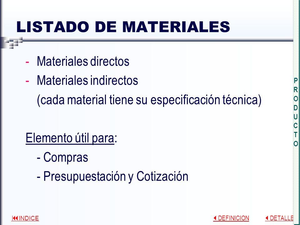 INDICE DEFINICION DEFINICION DETALLE DETALLE SORRY, ESTO SE TOMARÁ!!! SE USA ORDENES DE COMPRA, CONTRATOS, LICITACIONES, ETC. ESPECIFICACIONES TÉCNICA