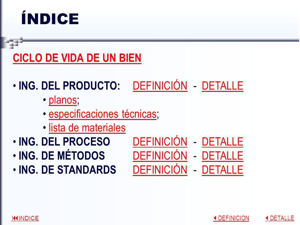 INDICE DEFINICION DEFINICION DETALLE DETALLE del Tn al Tst. 1 - Se suman los suplementos 2- Se obtiene el Suplemento total 3- Se aplica la fórmula Tst