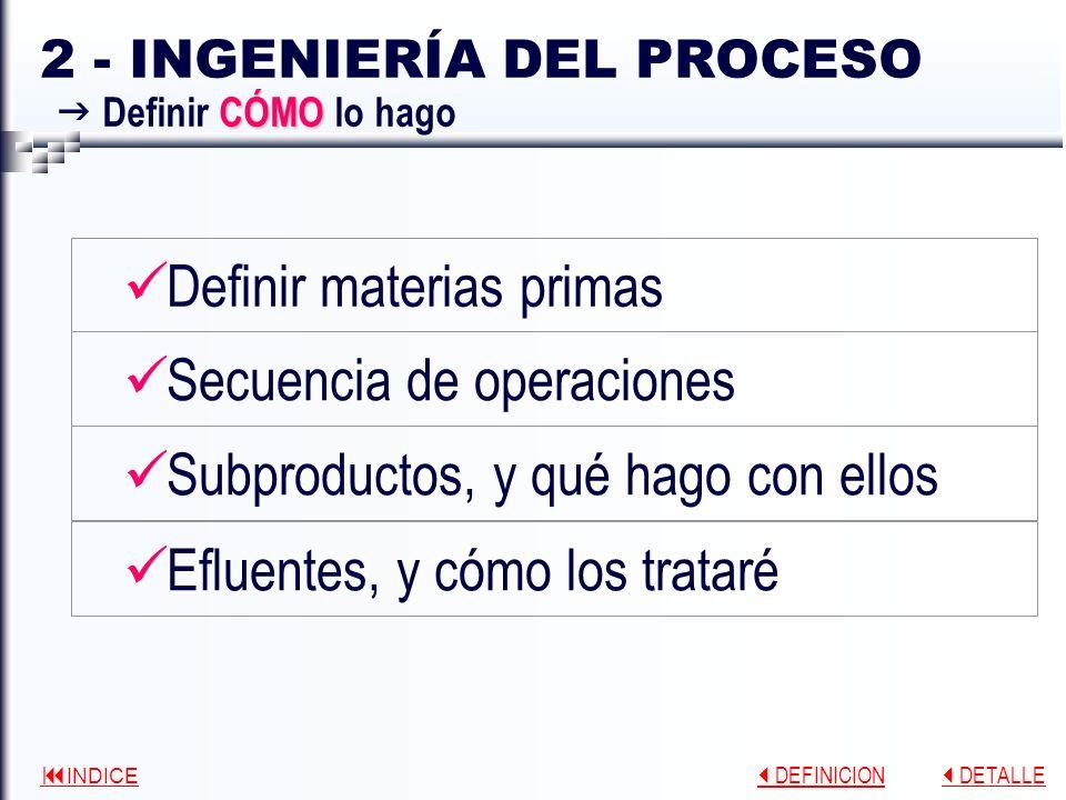 INDICE DEFINICION DEFINICION DETALLE DETALLE 2 - INGENIERÍA DEL PROCESO Efluentes, y cómo los trataré Subproductos, y qué hago con ellos Secuencia de operaciones Definir materias primas CÓMO Definir CÓMO lo hago