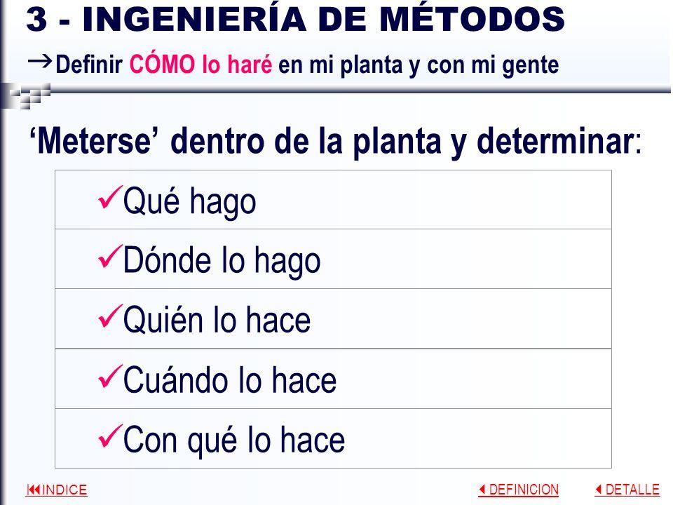 INDICE DEFINICION DEFINICION DETALLE DETALLE DIAGRAMA DE ANÁLISIS DEL PROCESO OBSERVACIONES SÍMBOLO T seg DIST m CANTDESCRIPCIÓN Consiste en una tabla para descomponer el proceso en 5 tipos de operaciones PROCESOPROCESO PROCESOPROCESO OPERACIÓN INSPECCION TRANSPORTE DEMORA ALMACENAJE