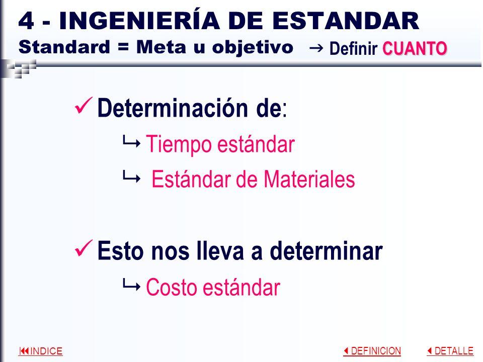 INDICE DEFINICION DEFINICION DETALLE DETALLE 4 - INGENIERÍA DE ESTANDAR Standard = Meta u objetivo Determinación de : Tiempo estándar Estándar de Materiales Esto nos lleva a determinar Costo estándar CUANTO Definir CUANTO
