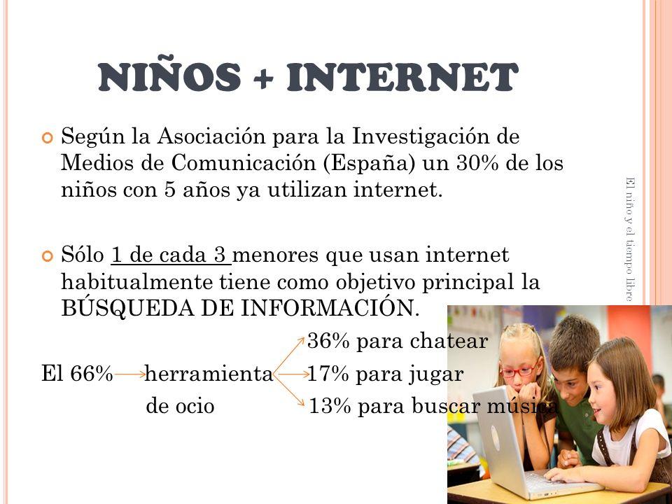 NIÑOS + INTERNET Según la Asociación para la Investigación de Medios de Comunicación (España) un 30% de los niños con 5 años ya utilizan internet.