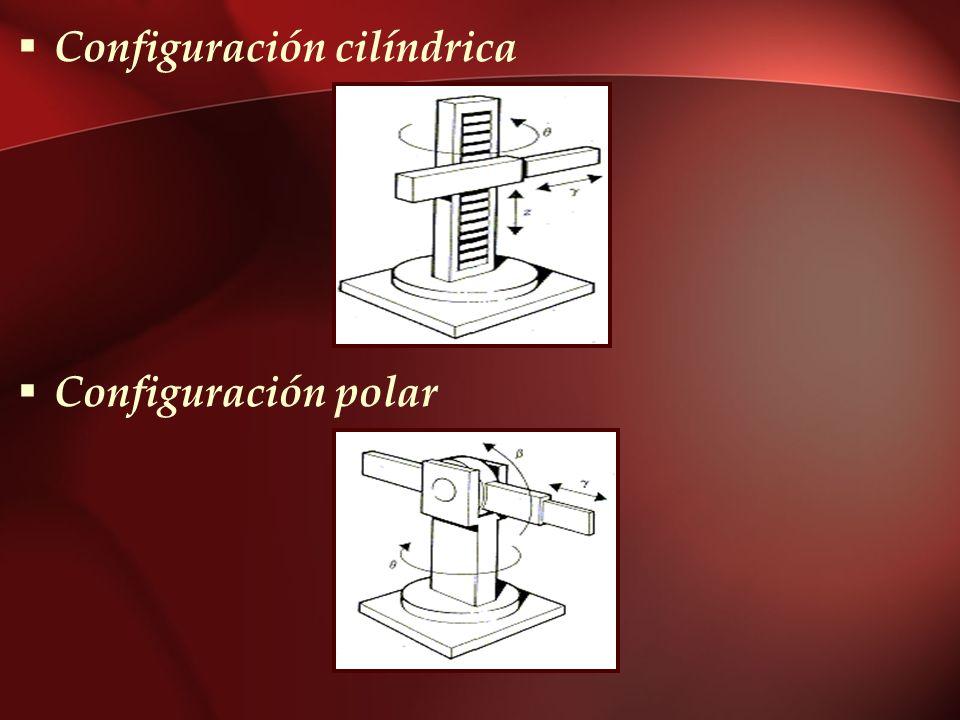 Configuración cilíndrica Configuración polar