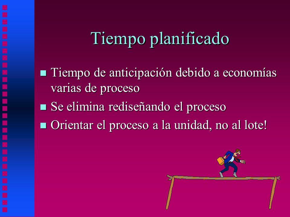 Tiempo planificado n Tiempo de anticipación debido a economías varias de proceso n Se elimina rediseñando el proceso n Orientar el proceso a la unidad