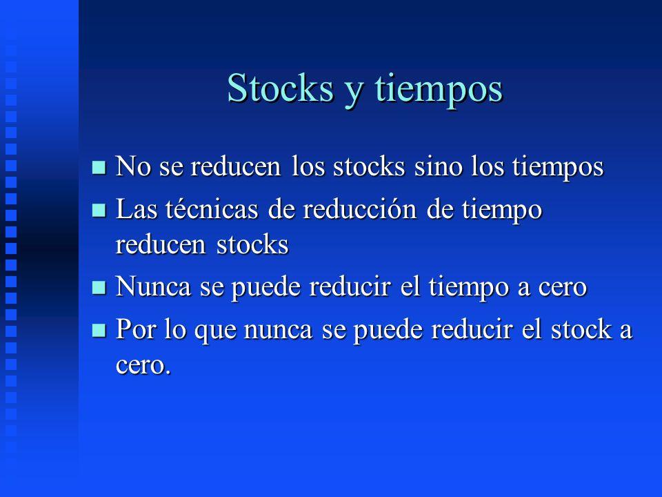Stocks y tiempos n No se reducen los stocks sino los tiempos n Las técnicas de reducción de tiempo reducen stocks n Nunca se puede reducir el tiempo a