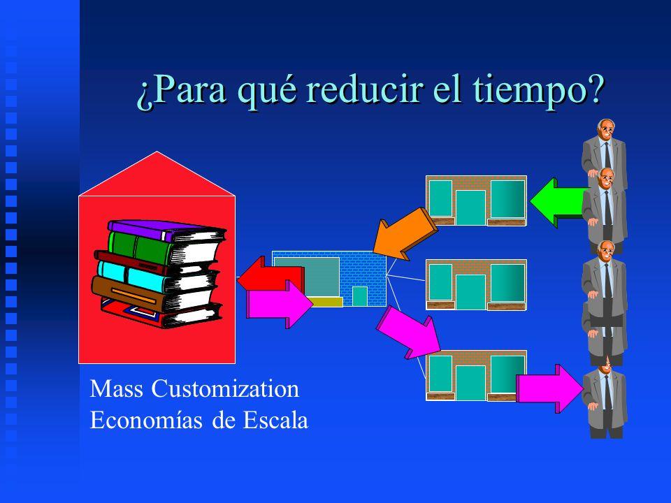 Mass Customization Economías de Escala
