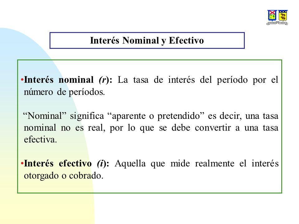 Ejemplo a) 1.000 pesos depositados al 10% anual EFECTIVO.