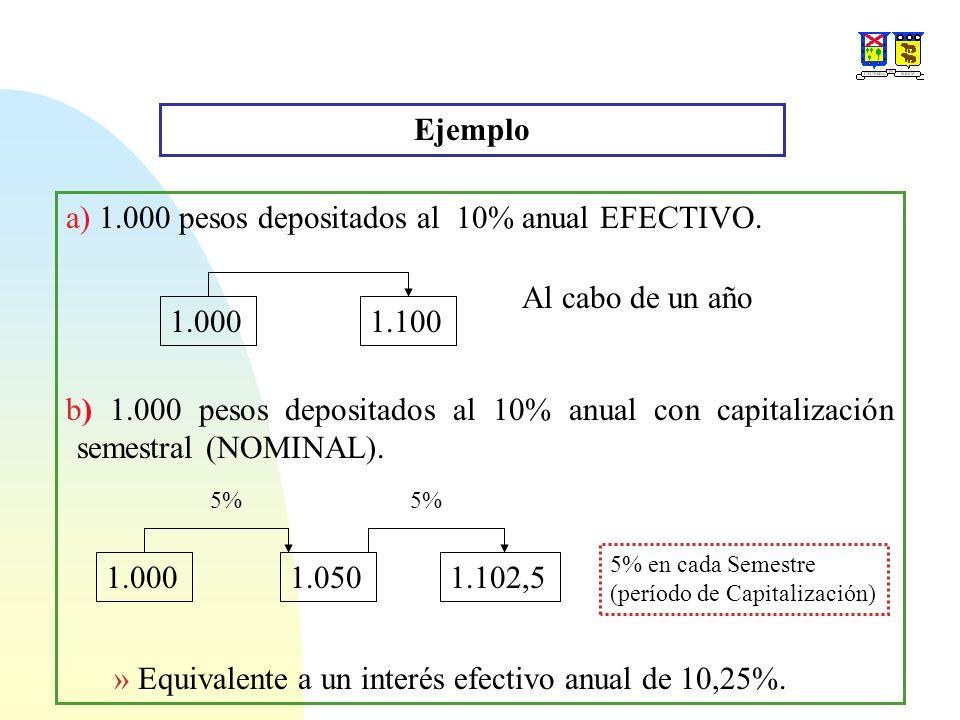 Cuando el período de capitalización NO ESTÁ DADO, la tasa de interés es EFECTIVA.