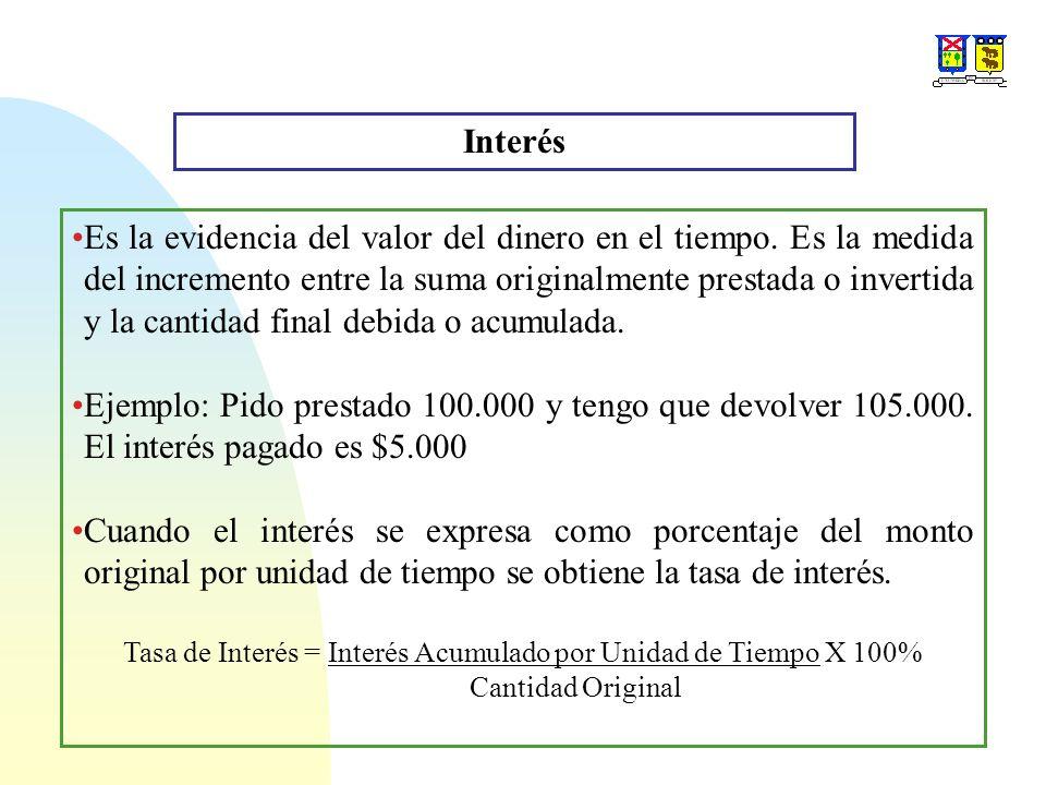 Análisis Cuantitativo VP = Cantidad de Dinero con que se cuenta hoy.