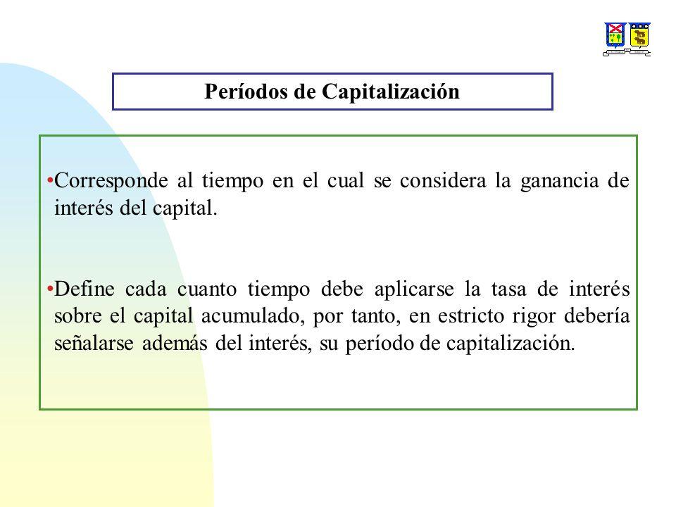 Generalmente se asume que el período de capitalización corresponde al mismo período para el cual se entrega la tasa de interés.