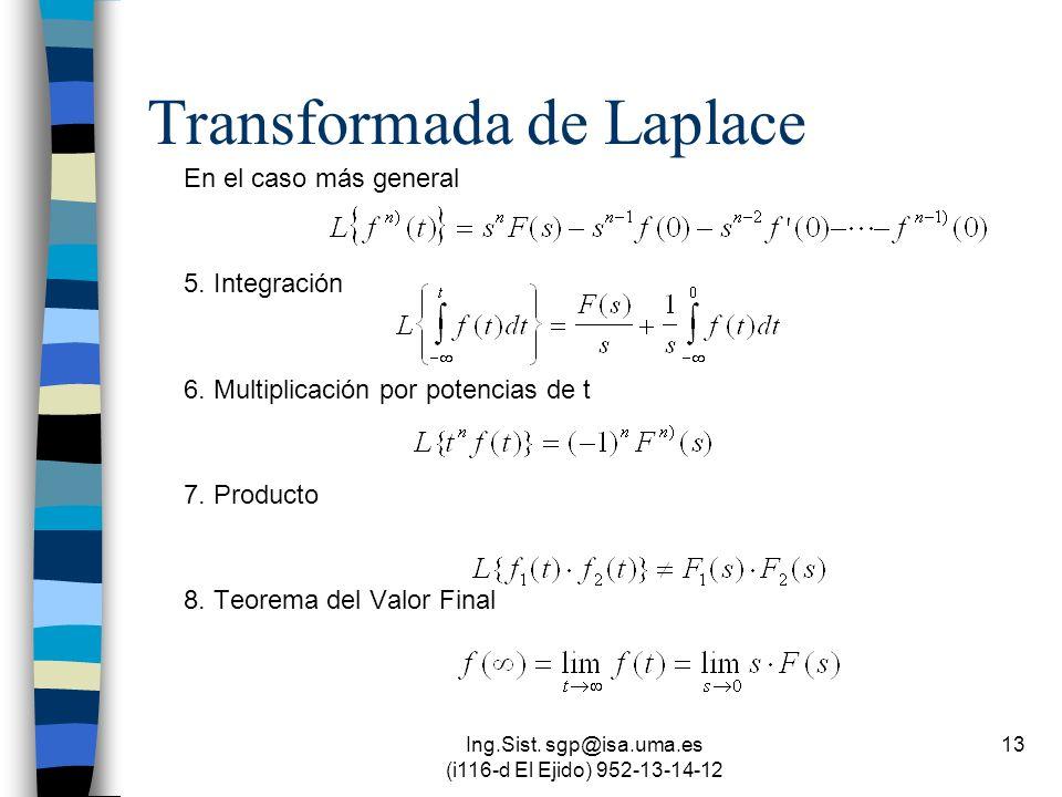 Ing.Sist. sgp@isa.uma.es (i116-d El Ejido) 952-13-14-12 13 Transformada de Laplace En el caso más general 5. Integración 6. Multiplicación por potenci